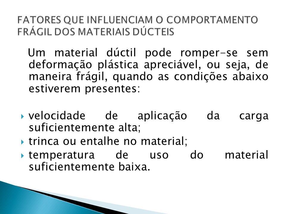 FATORES QUE INFLUENCIAM O COMPORTAMENTO FRÁGIL DOS MATERIAIS DÚCTEIS