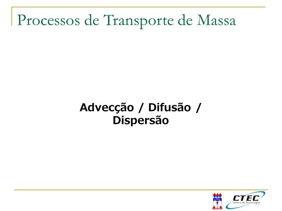 Advecção / Difusão / Dispersão