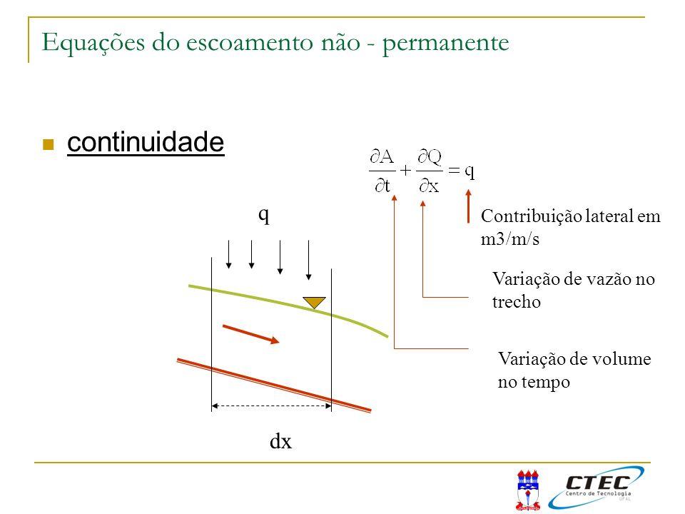 Equações do escoamento não - permanente