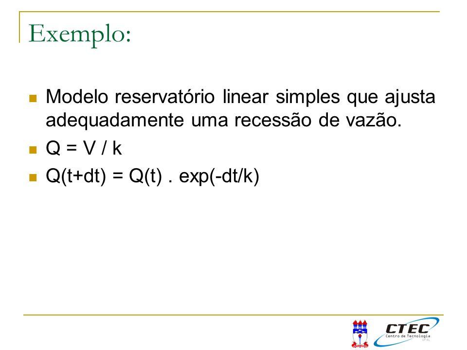 Exemplo: Modelo reservatório linear simples que ajusta adequadamente uma recessão de vazão. Q = V / k.