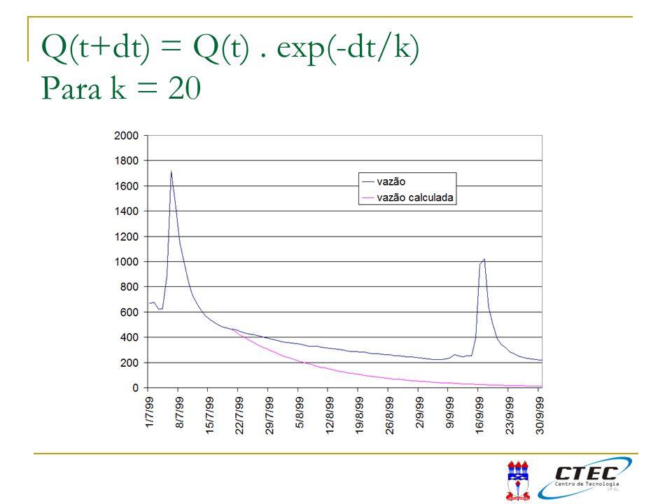 Q(t+dt) = Q(t) . exp(-dt/k) Para k = 20