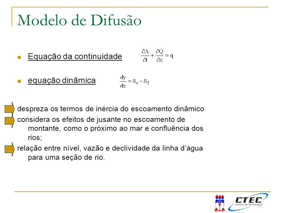 Modelo de Difusão Equação da continuidade equação dinâmica