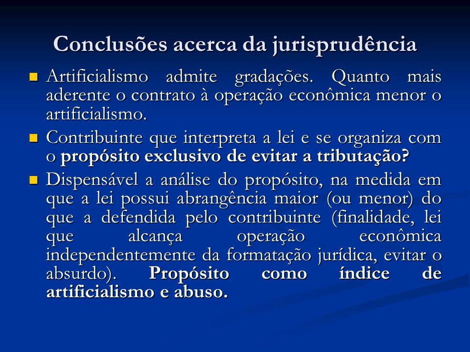 Conclusões acerca da jurisprudência