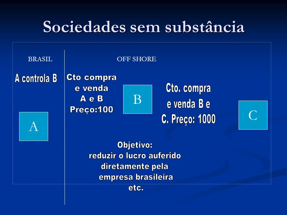 Sociedades sem substância