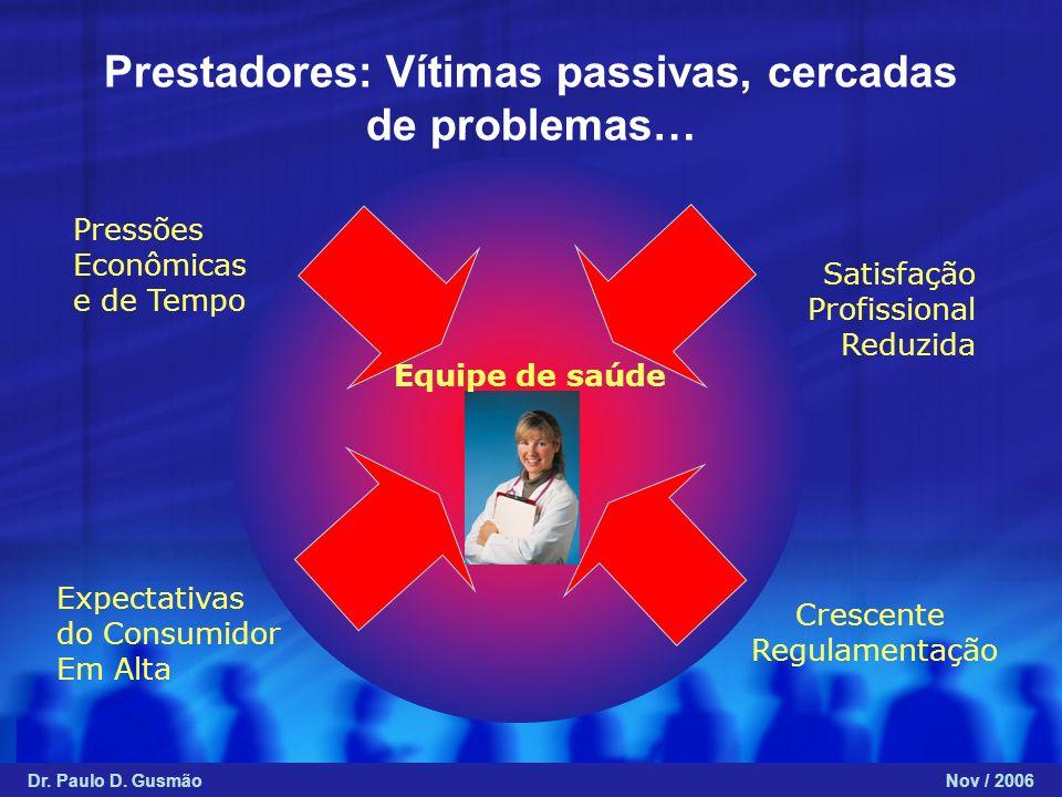 Prestadores: Vítimas passivas, cercadas de problemas…