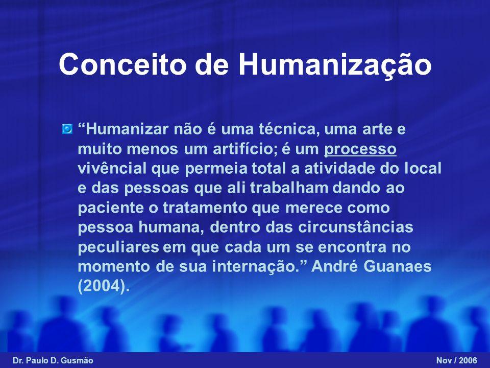 Conceito de Humanização