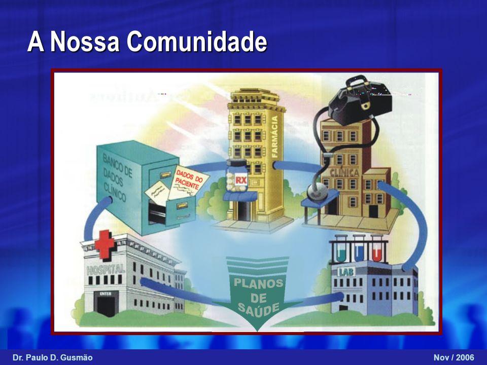 A Nossa Comunidade Dr. Paulo D. Gusmão Nov / 2006