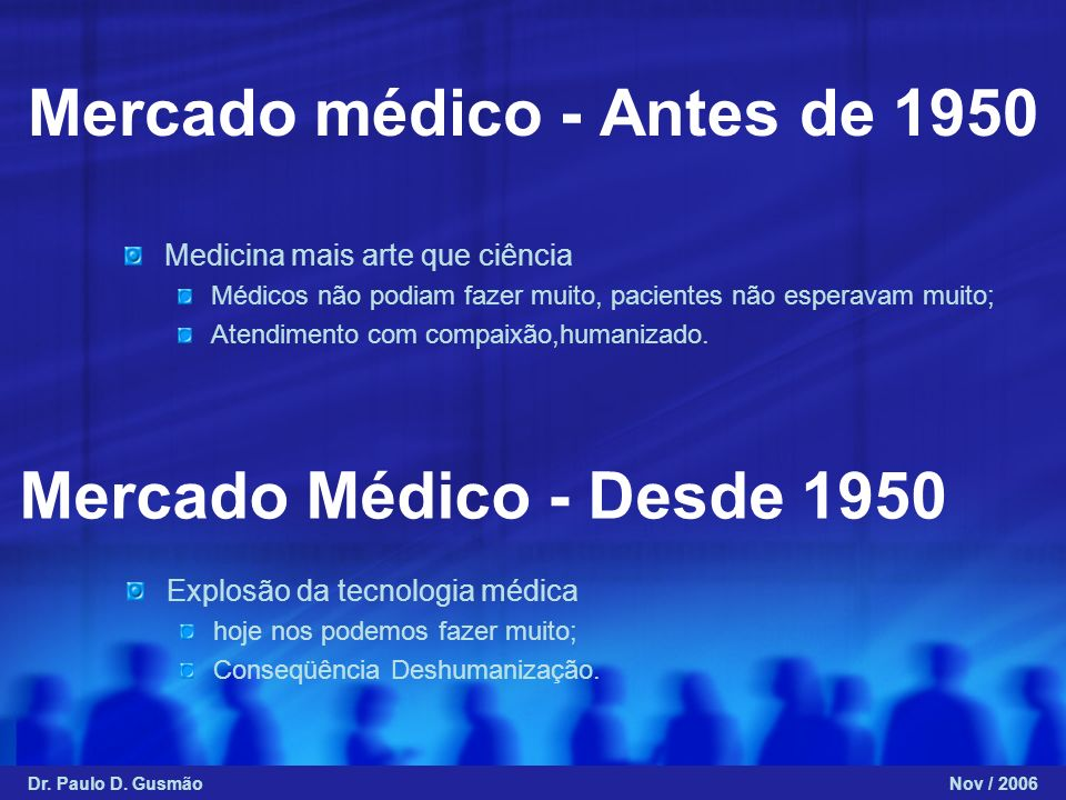 Mercado médico - Antes de 1950