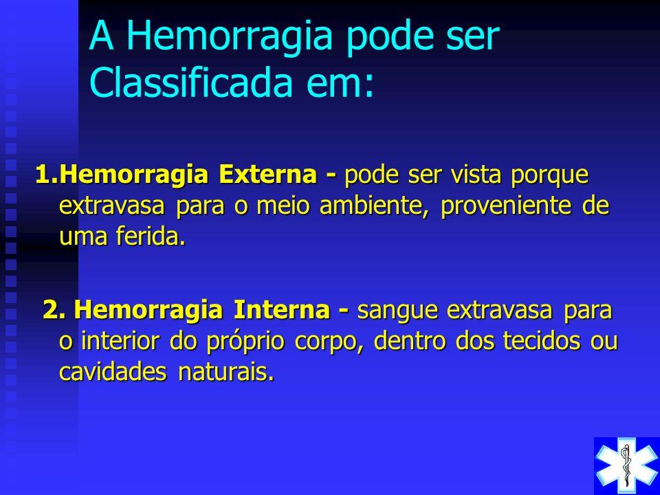 A Hemorragia pode ser Classificada em: