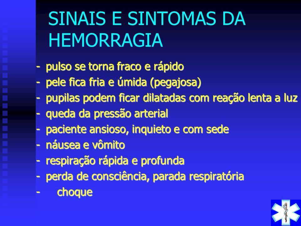 SINAIS E SINTOMAS DA HEMORRAGIA