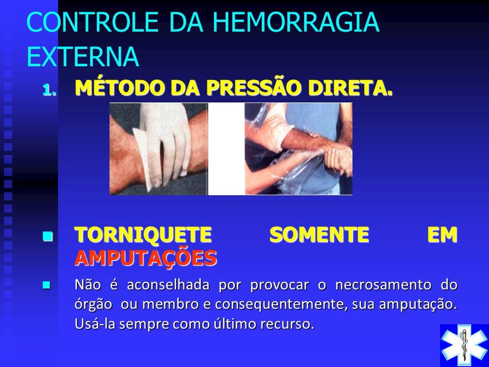 CONTROLE DA HEMORRAGIA EXTERNA