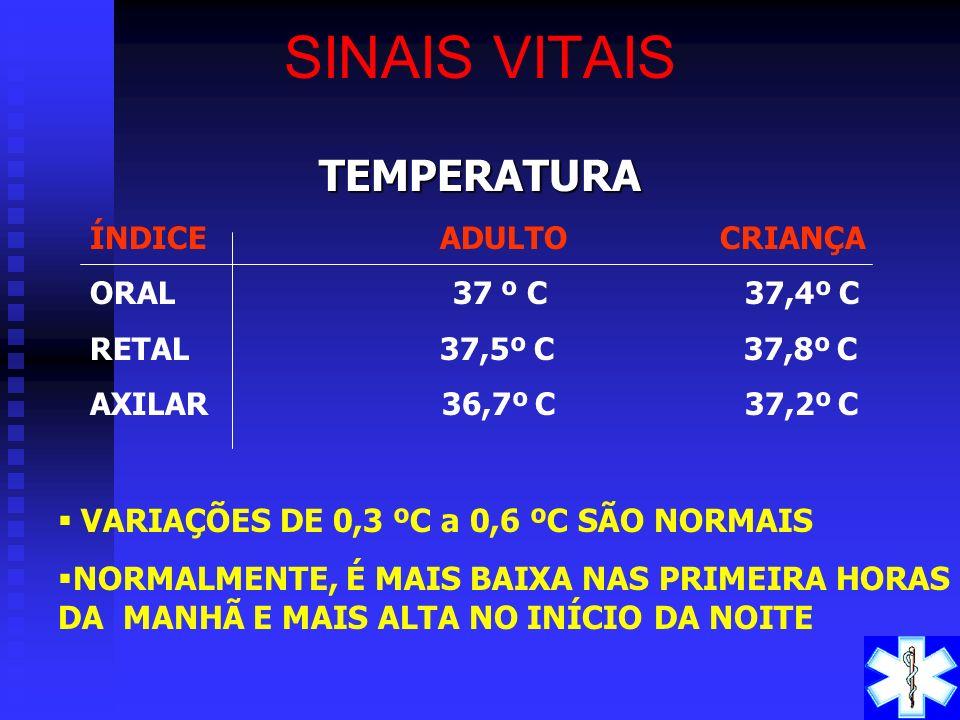 SINAIS VITAIS TEMPERATURA VARIAÇÕES DE 0,3 ºC a 0,6 ºC SÃO NORMAIS