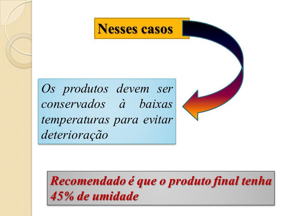 Nesses casos Os produtos devem ser conservados à baixas temperaturas para evitar deterioração. Recomendado é que o produto final tenha.