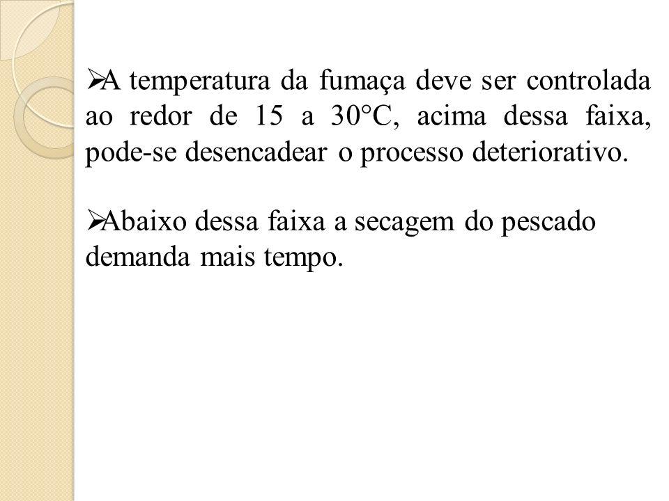 A temperatura da fumaça deve ser controlada ao redor de 15 a 30°C, acima dessa faixa, pode-se desencadear o processo deteriorativo.