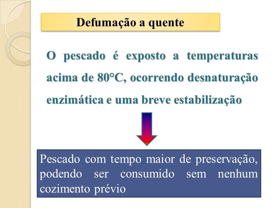 Defumação a quente O pescado é exposto a temperaturas acima de 80°C, ocorrendo desnaturação enzimática e uma breve estabilização.