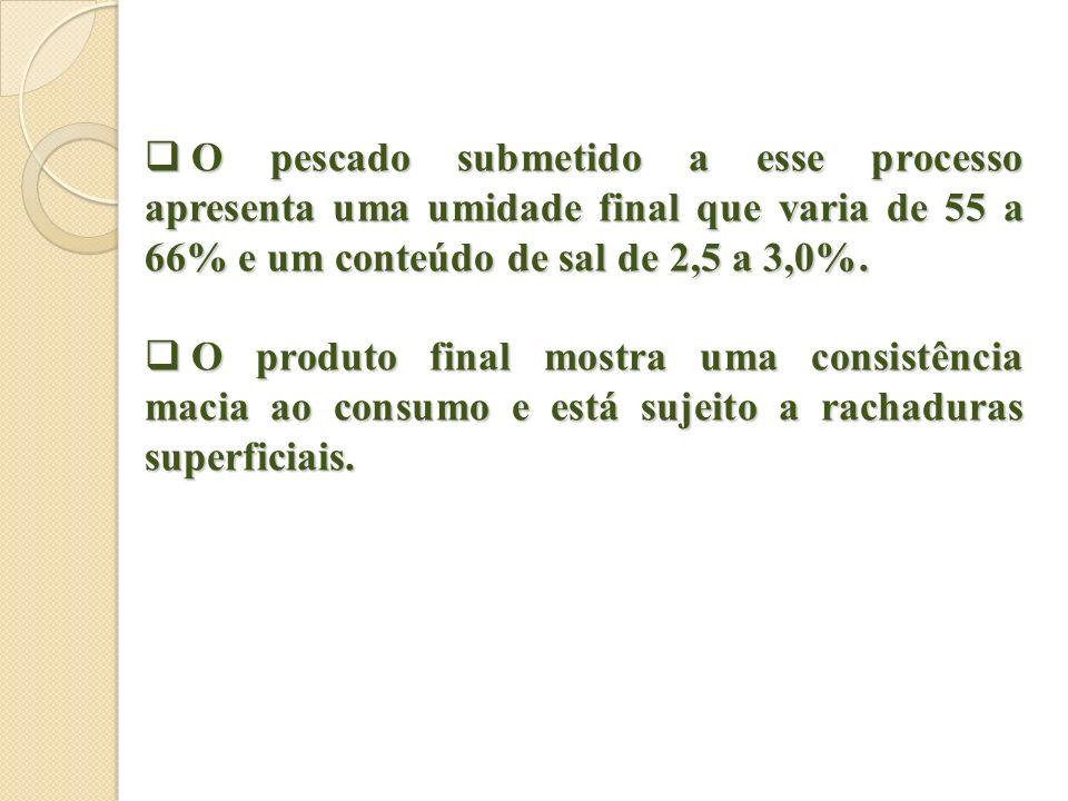 O pescado submetido a esse processo apresenta uma umidade final que varia de 55 a 66% e um conteúdo de sal de 2,5 a 3,0%.