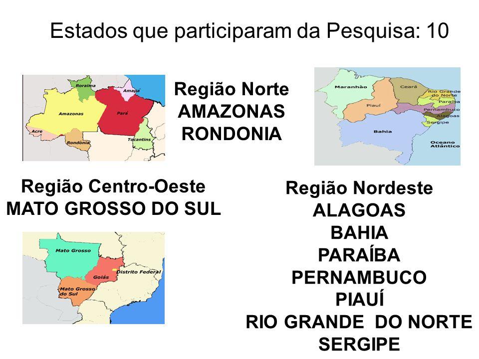 Estados que participaram da Pesquisa: 10