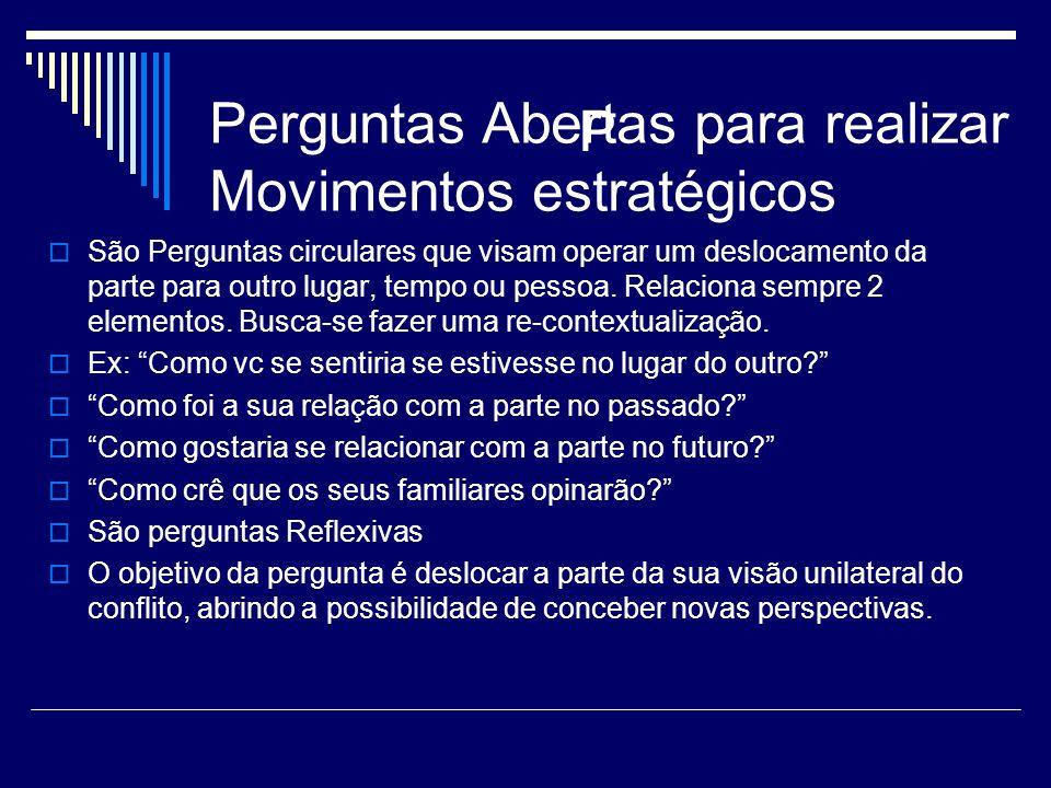 Perguntas Abertas para realizar Movimentos estratégicos