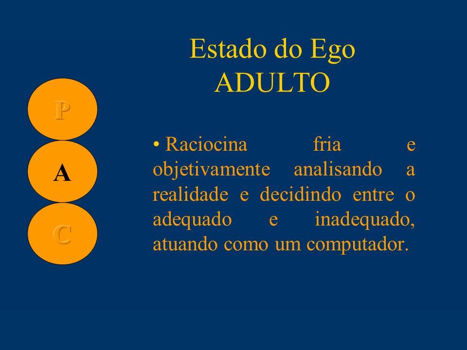 Estado do Ego ADULTO P A C