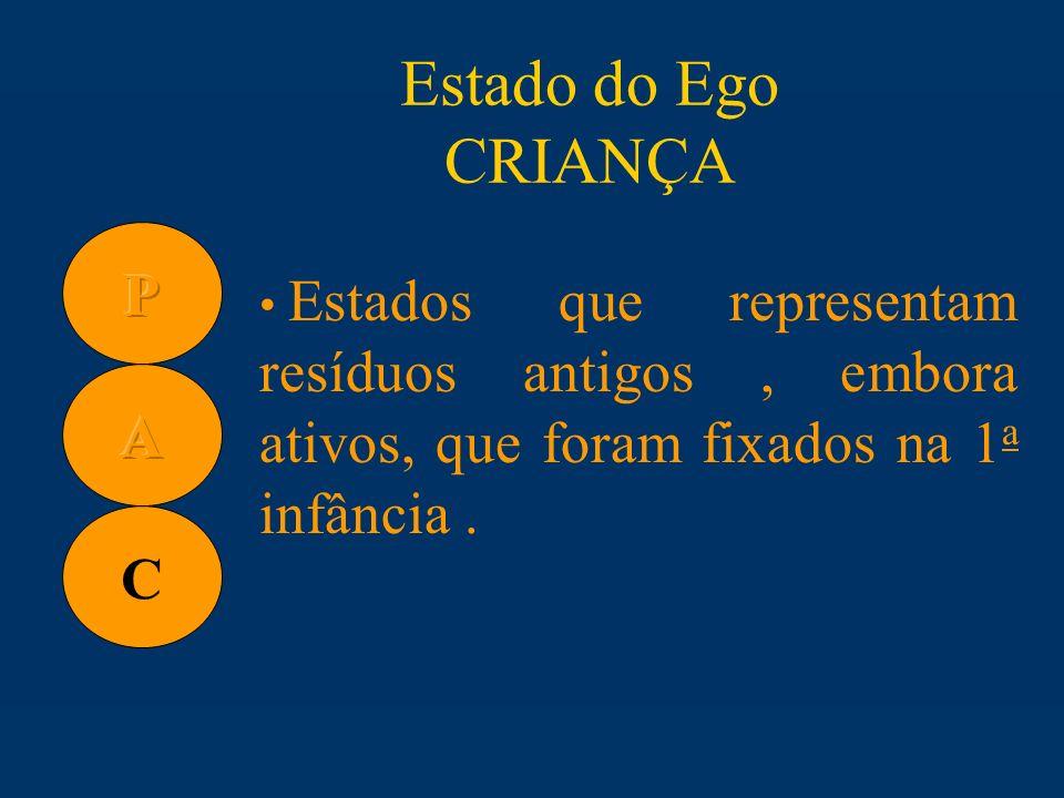 Estado do Ego CRIANÇA P A C