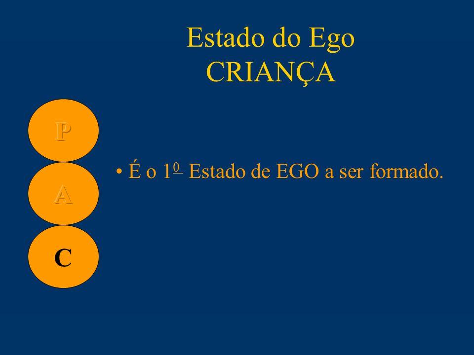 É o 10 Estado de EGO a ser formado.