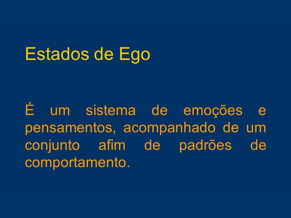 Estados de Ego É um sistema de emoções e pensamentos, acompanhado de um conjunto afim de padrões de comportamento.