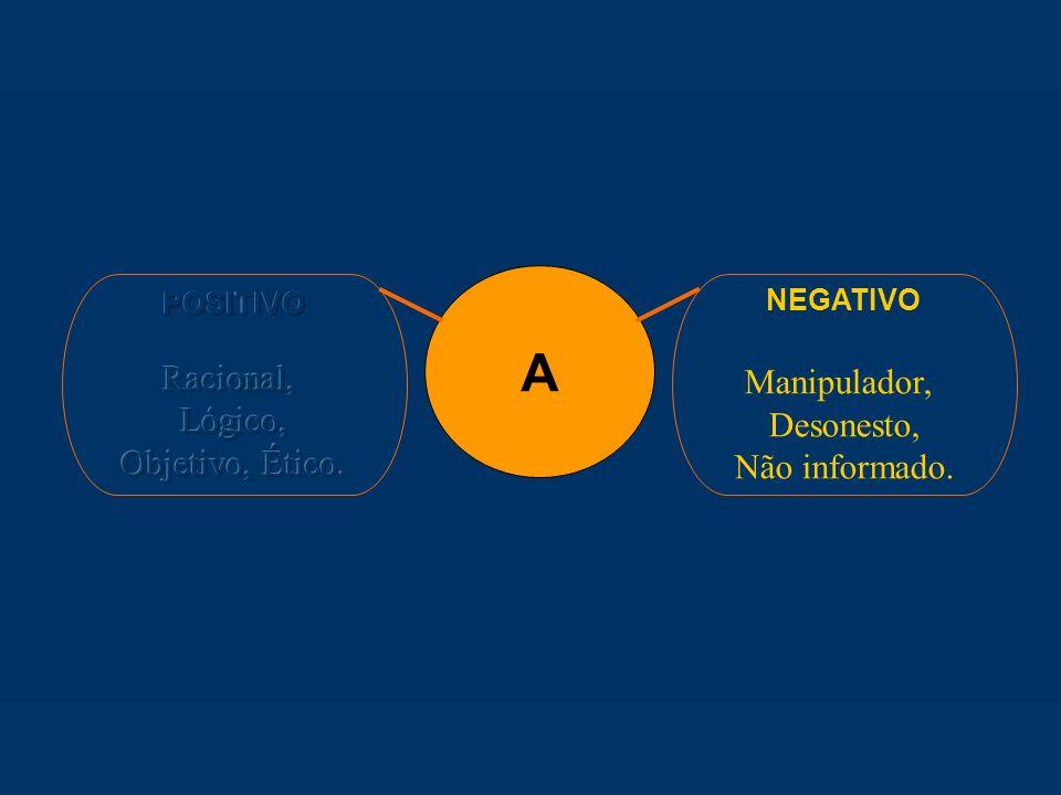 A Racional, Manipulador, Lógico, Desonesto, Objetivo, Ético.