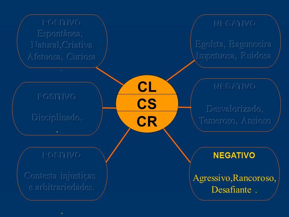 CL CS CR Espontânea, Natural,Criativa Egoísta, Bagunceira