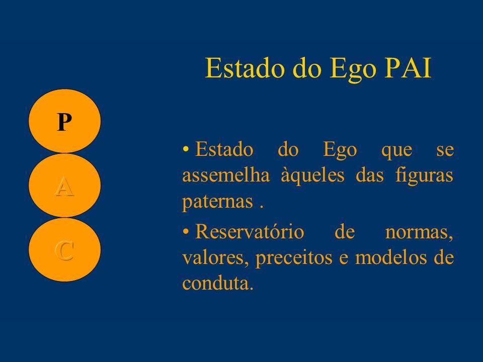Estado do Ego PAI P. Estado do Ego que se assemelha àqueles das figuras paternas . Reservatório de normas, valores, preceitos e modelos de conduta.