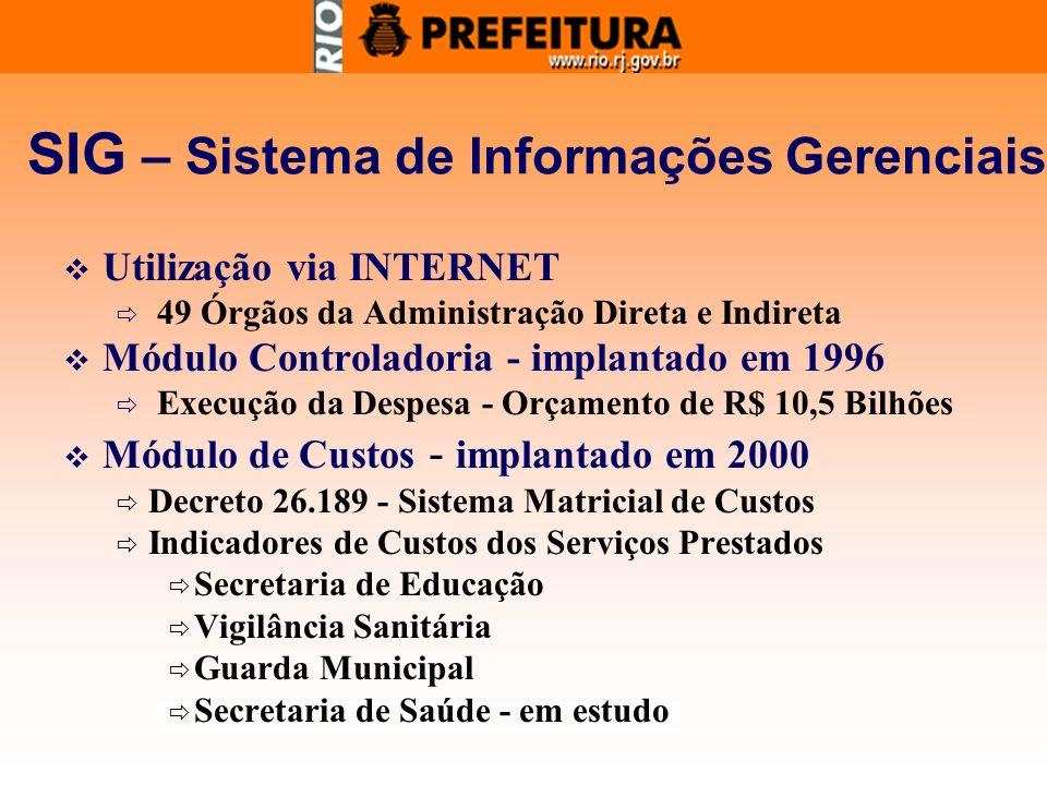 SIG – Sistema de Informações Gerenciais