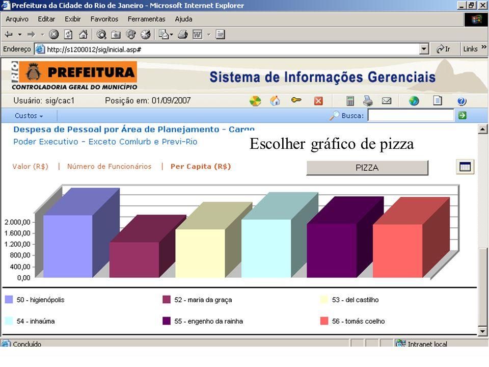 Escolher gráfico de pizza