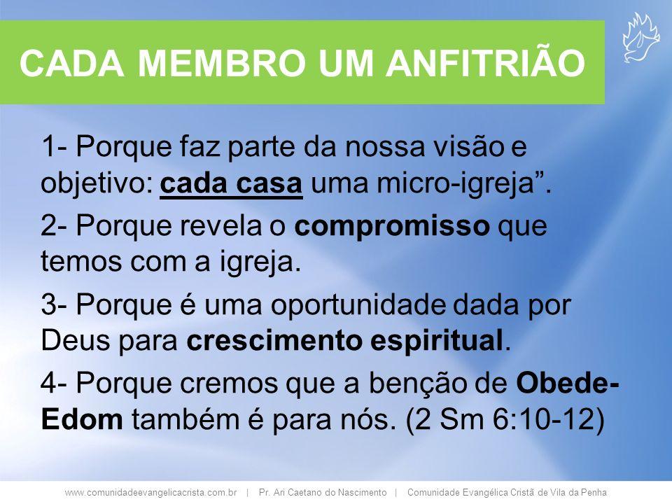 CADA MEMBRO UM ANFITRIÃO