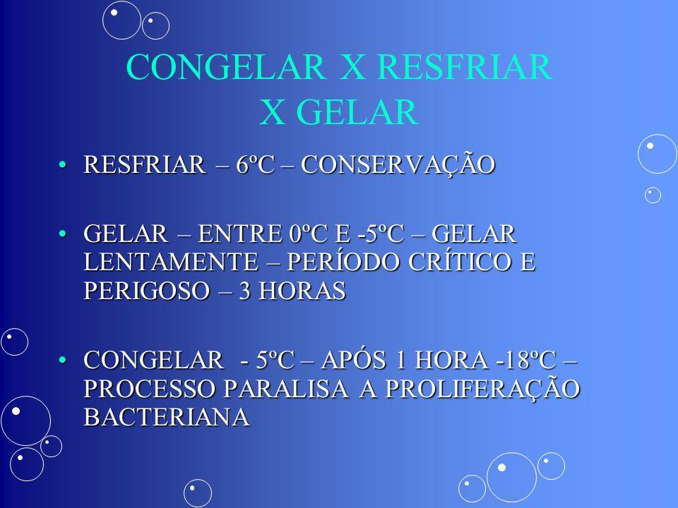 CONGELAR X RESFRIAR X GELAR
