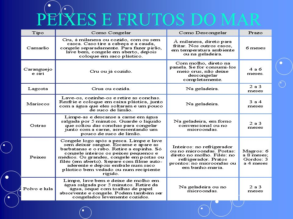 PEIXES E FRUTOS DO MAR
