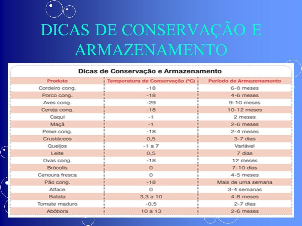 DICAS DE CONSERVAÇÃO E ARMAZENAMENTO