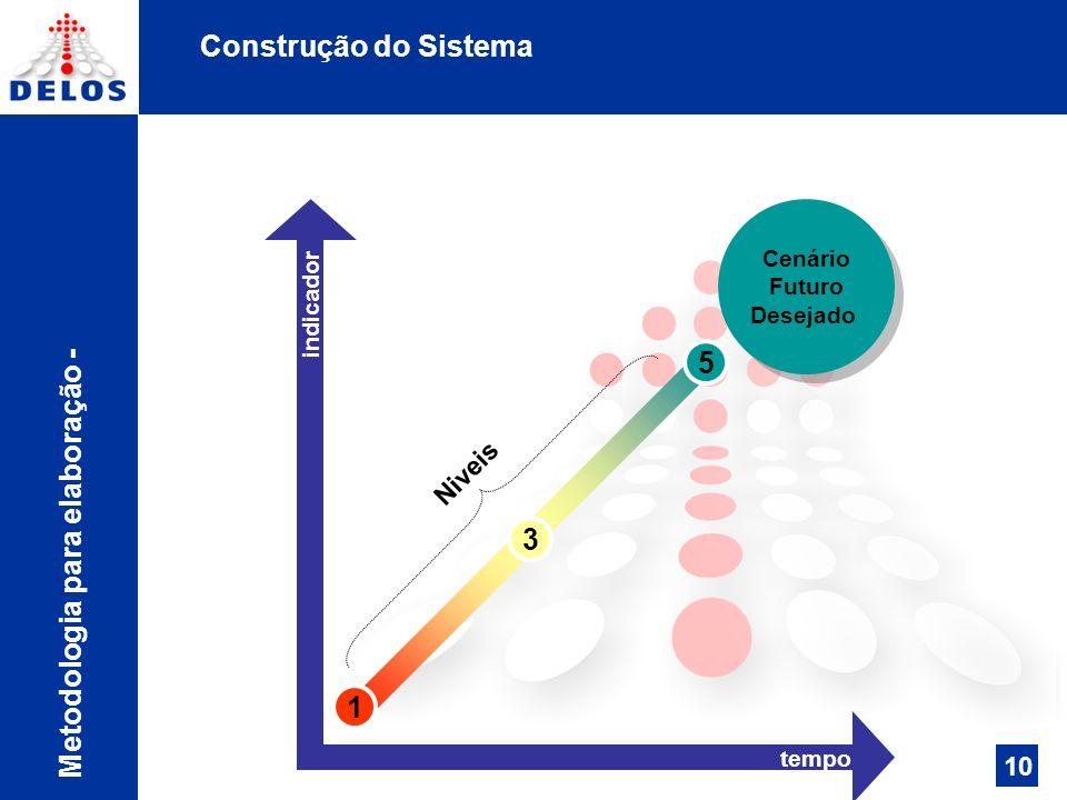 Metodologia para elaboração -