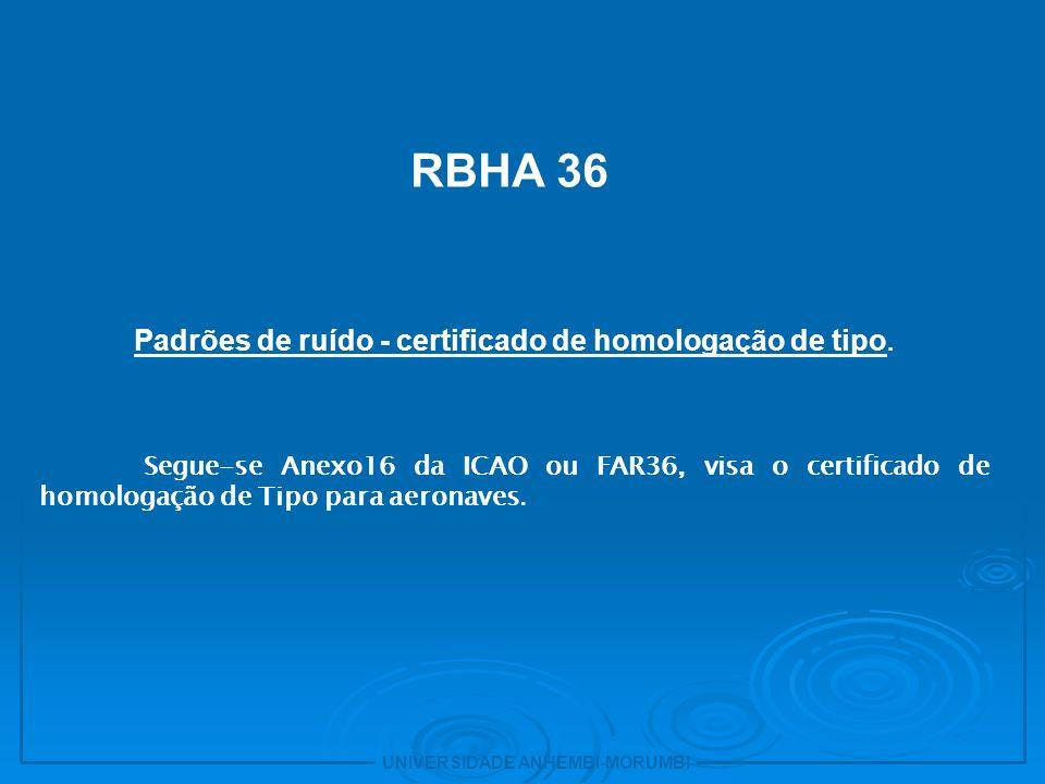 Padrões de ruído - certificado de homologação de tipo.