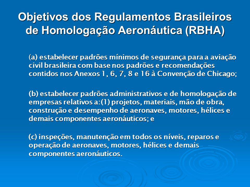 Objetivos dos Regulamentos Brasileiros de Homologação Aeronáutica (RBHA)