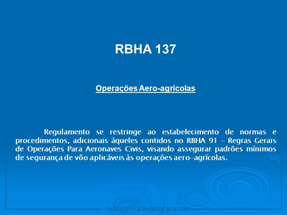 Operações Aero-agrícolas