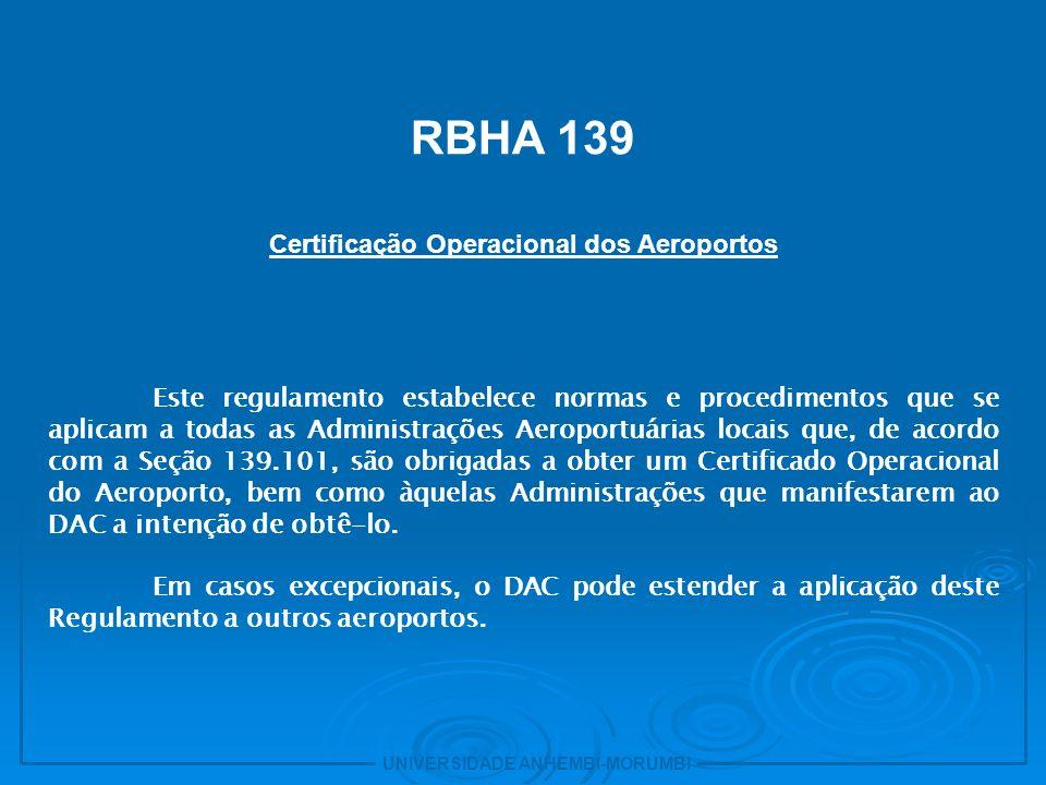 Certificação Operacional dos Aeroportos