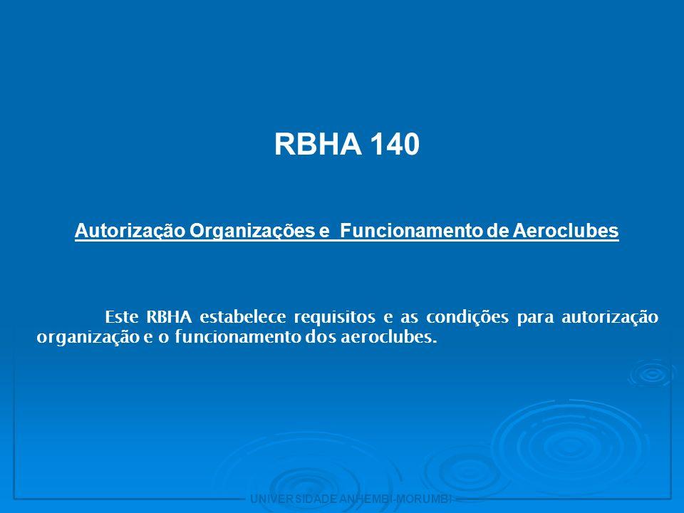 Autorização Organizações e Funcionamento de Aeroclubes