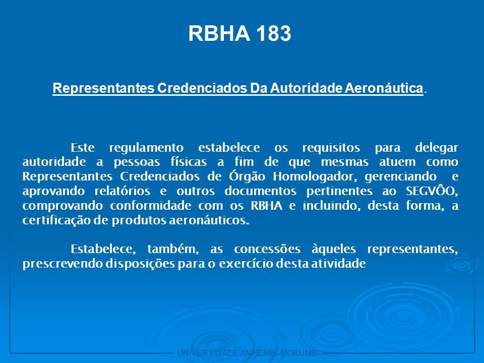 Representantes Credenciados Da Autoridade Aeronáutica.