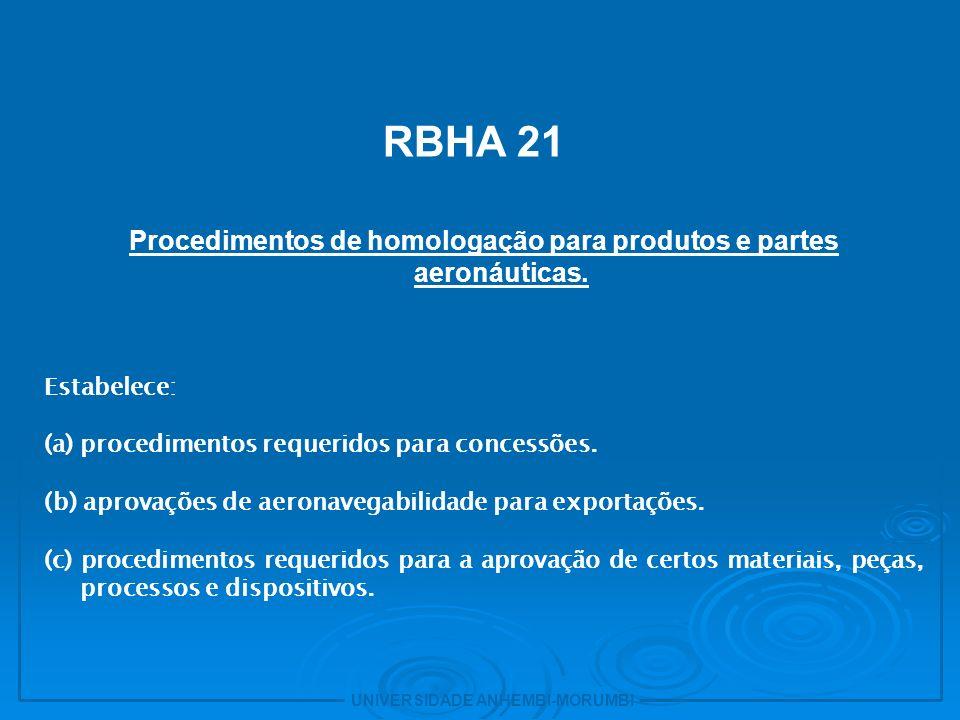 Procedimentos de homologação para produtos e partes aeronáuticas.