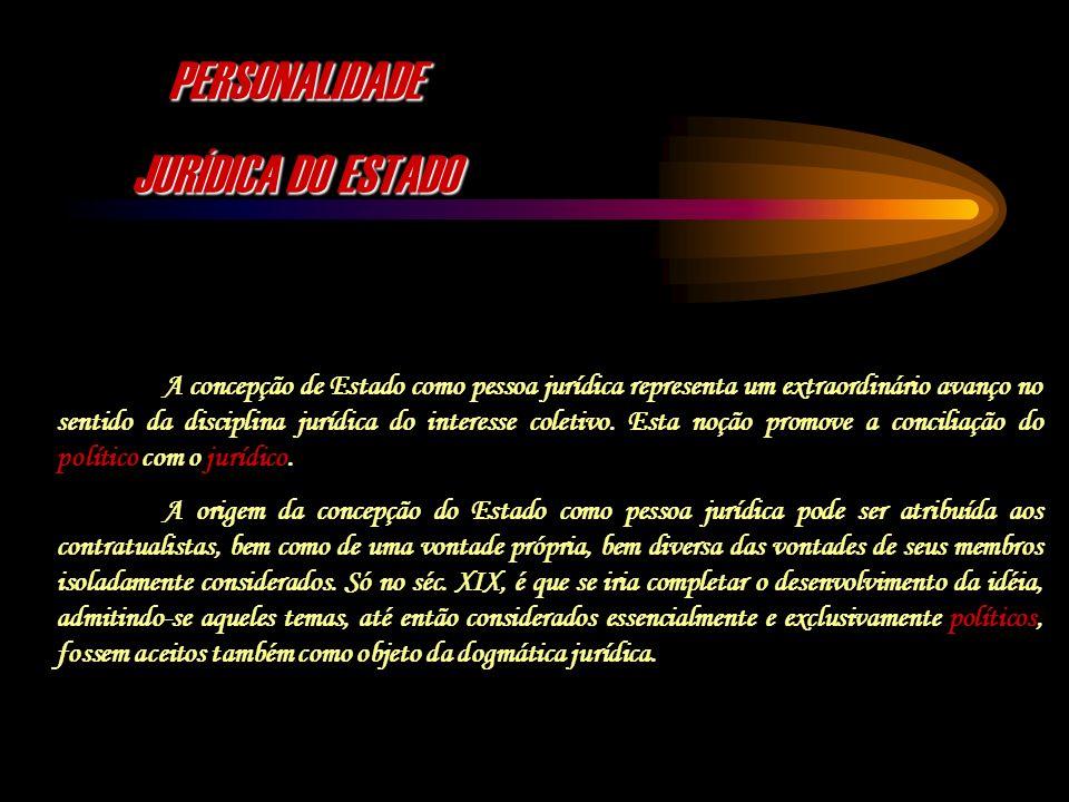 PERSONALIDADE JURÍDICA DO ESTADO