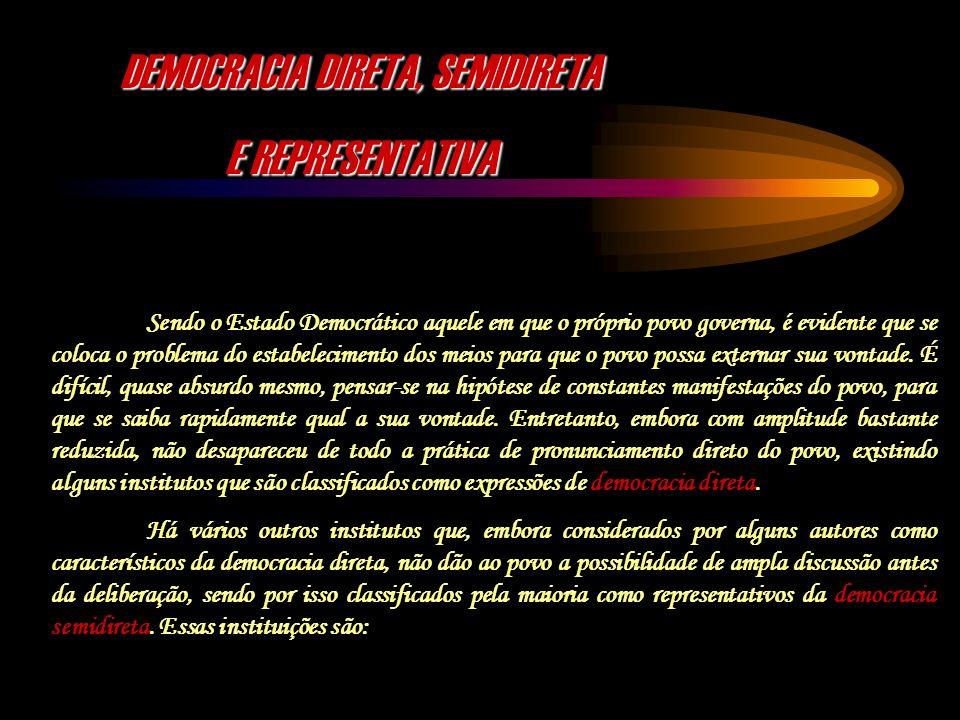 DEMOCRACIA DIRETA, SEMIDIRETA