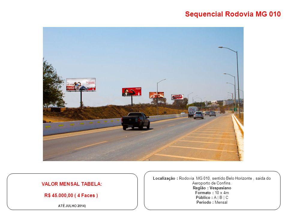 Localização : Rodovia MG 010, sentido Belo Horizonte , saida do