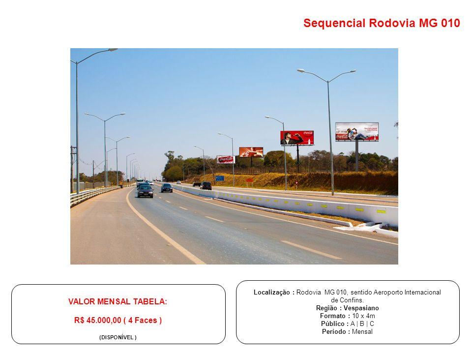 Localização : Rodovia MG 010, sentido Aeroporto Internacional