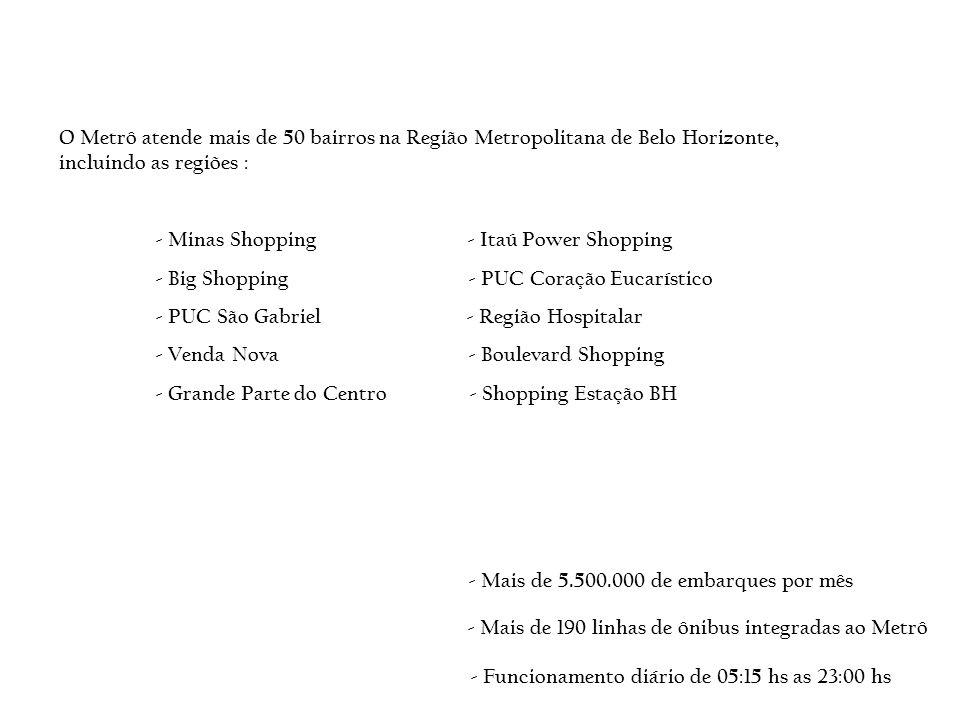 O Metrô atende mais de 50 bairros na Região Metropolitana de Belo Horizonte, incluindo as regiões :