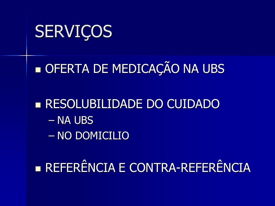 SERVIÇOS OFERTA DE MEDICAÇÃO NA UBS RESOLUBILIDADE DO CUIDADO