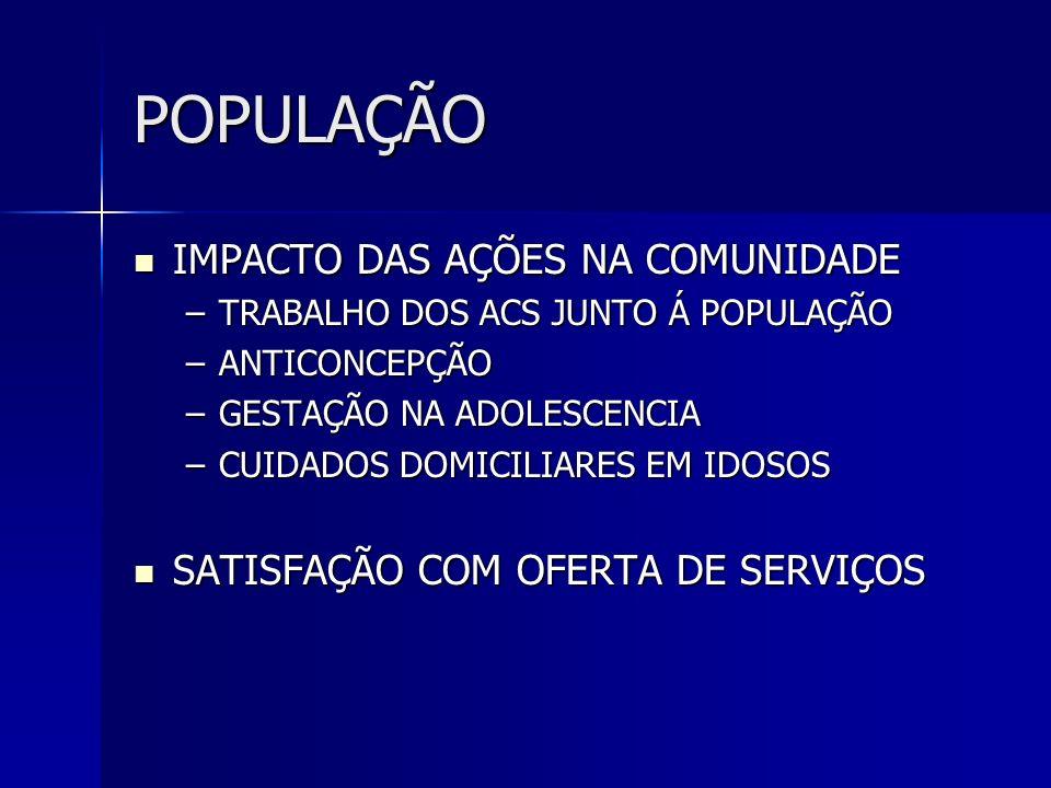 POPULAÇÃO IMPACTO DAS AÇÕES NA COMUNIDADE